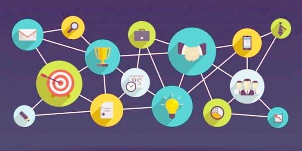 3 Macam Soft Skill Assessment dari Smart Platform